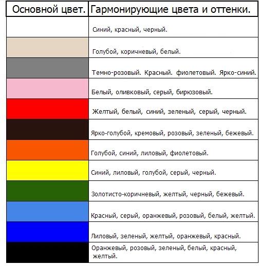 sochitanie-tsvetov