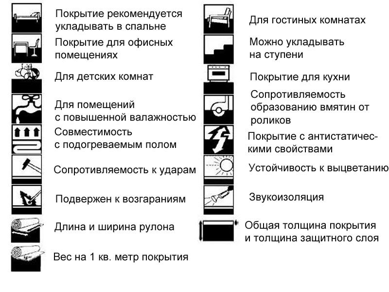 uslov_obozna